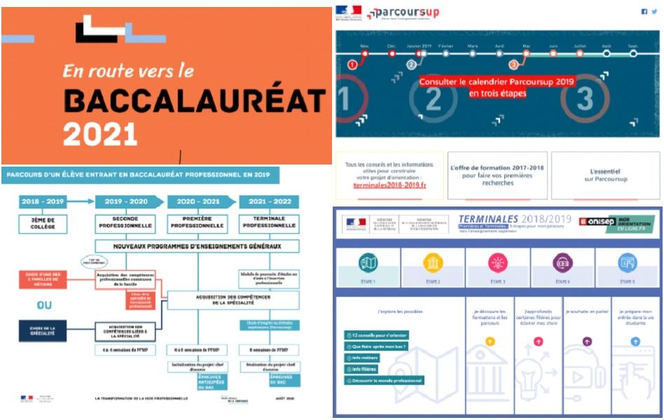 Calendrier Du Bac 2022 Nouvelles rubriques – APEF